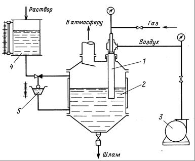 Перелив и розлив - Оборудование и материалы